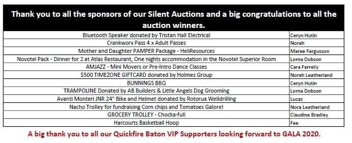 SILENT AUCTION WINNERS